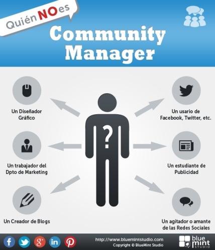 Debate: ¿Qué Debe Ser y Tener un Community Manager?_2_Post Blog Missis Marketing