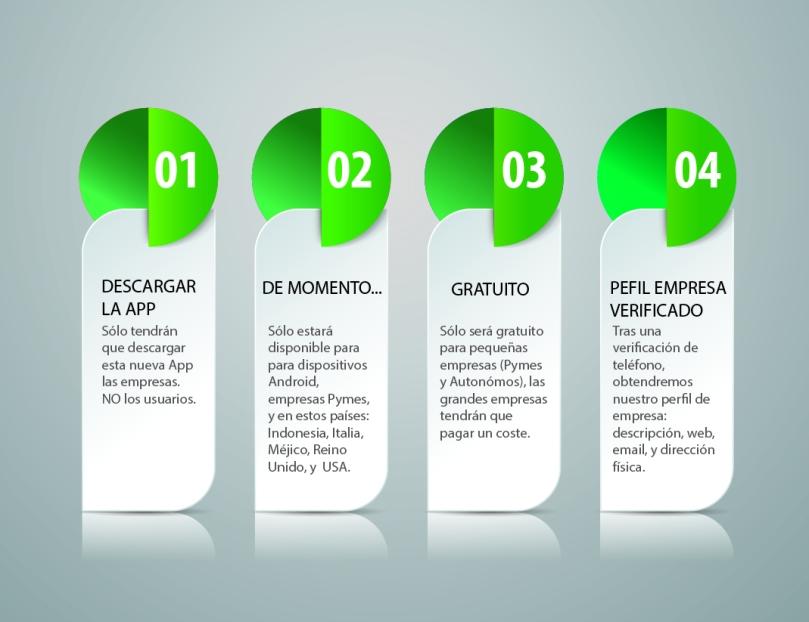 ¿Ya Conoces las Nuevas Características de Whatsapp Business? - [infografía]_Post Blog Missis Marketing